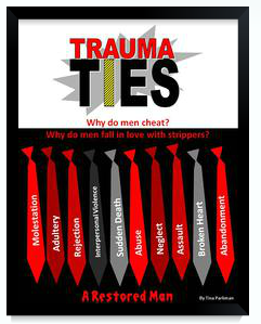 Dr. Tina Parkman, Trauma Ties Book Cover